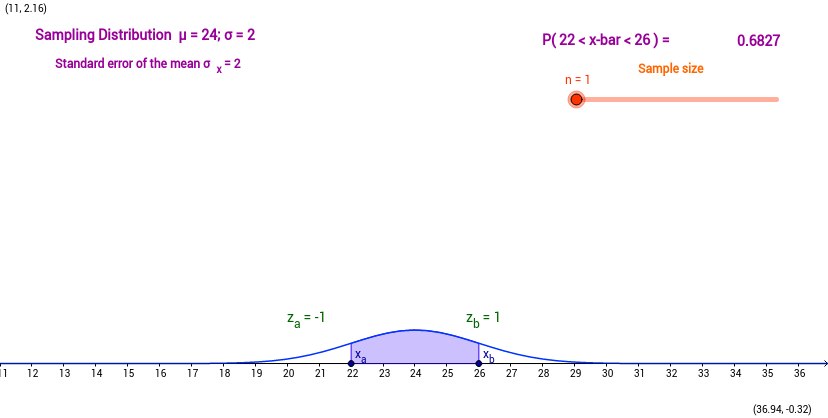 Sampling Distribution Worksheet