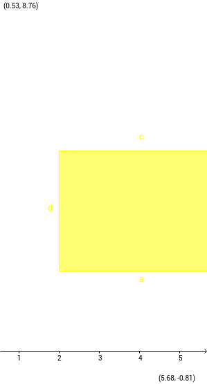 Presjek kvadra i ravnine