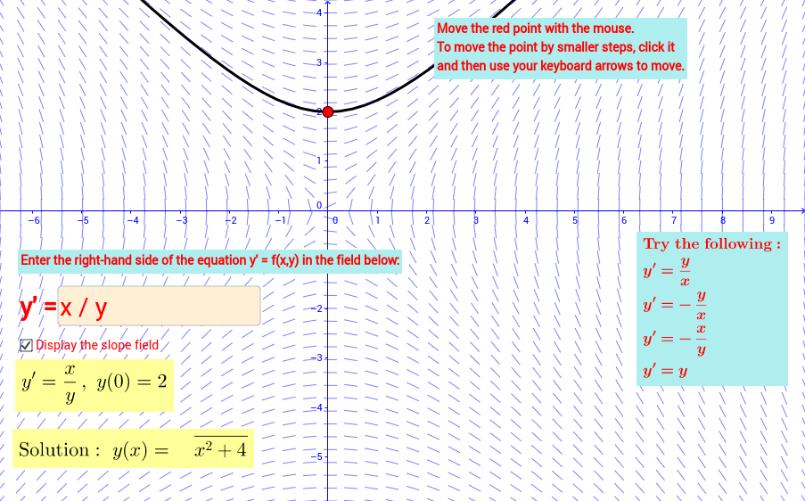 Slope Field and the Initial Value Problem