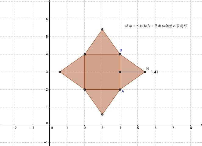 正多邊形錐體表面積展開圖