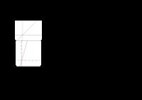 Interpretação Global para função afim.pdf