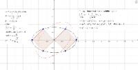 Minsta ellips med 6 gitterpunkter.