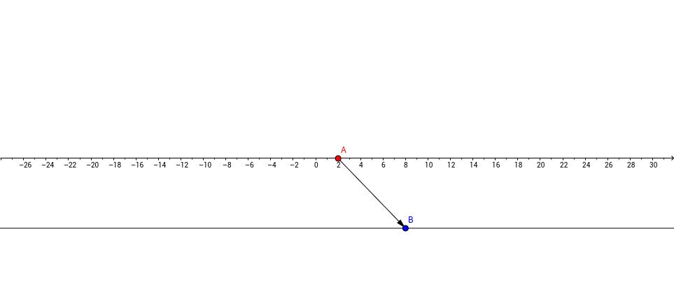 Dyanagraph Function Families 5