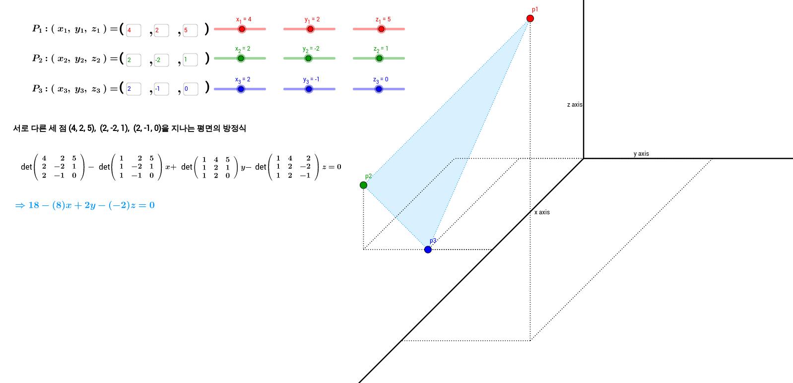 SKKU-Plane Equation
