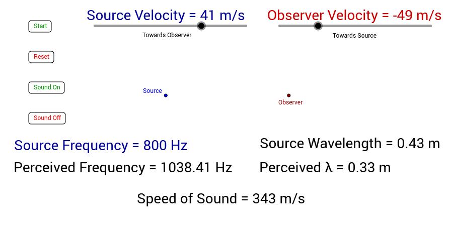 The Doppler Effect with Sound GeoGebra – Doppler Effect Worksheet