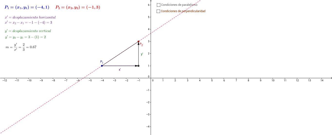 Paralelismo y Perpendicularidad