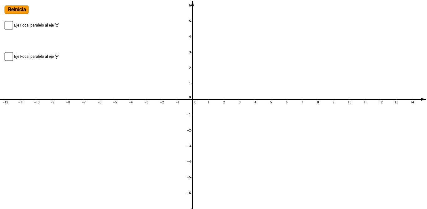Lugar geométrico: Parábola