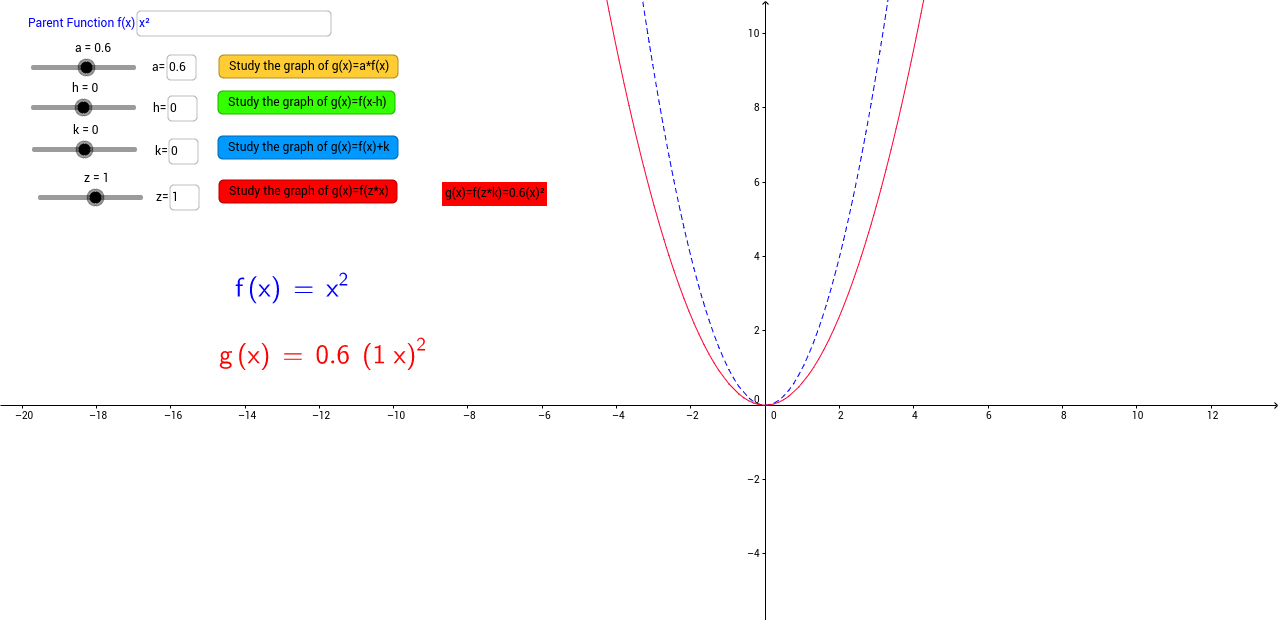 graph transformations: discovering manipulating functions – geogebra