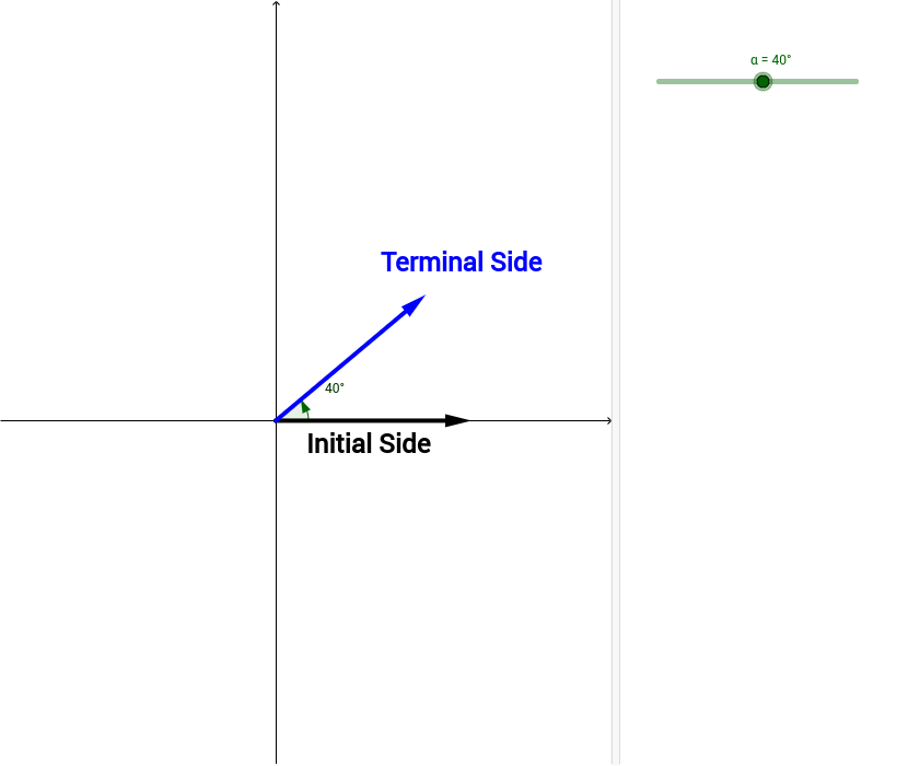 standard position of an angle geogebra. Black Bedroom Furniture Sets. Home Design Ideas