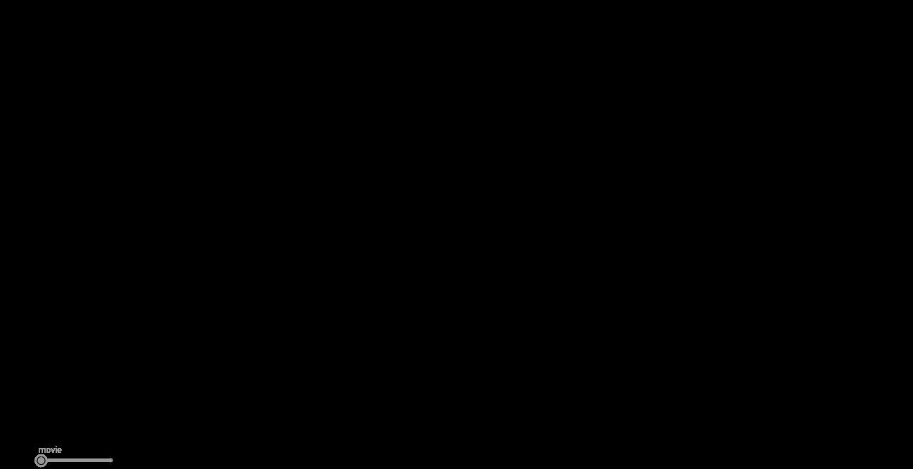 το φ της αφροδίτης