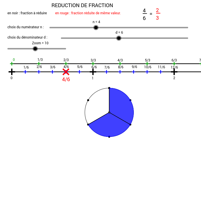 Réduction de fraction