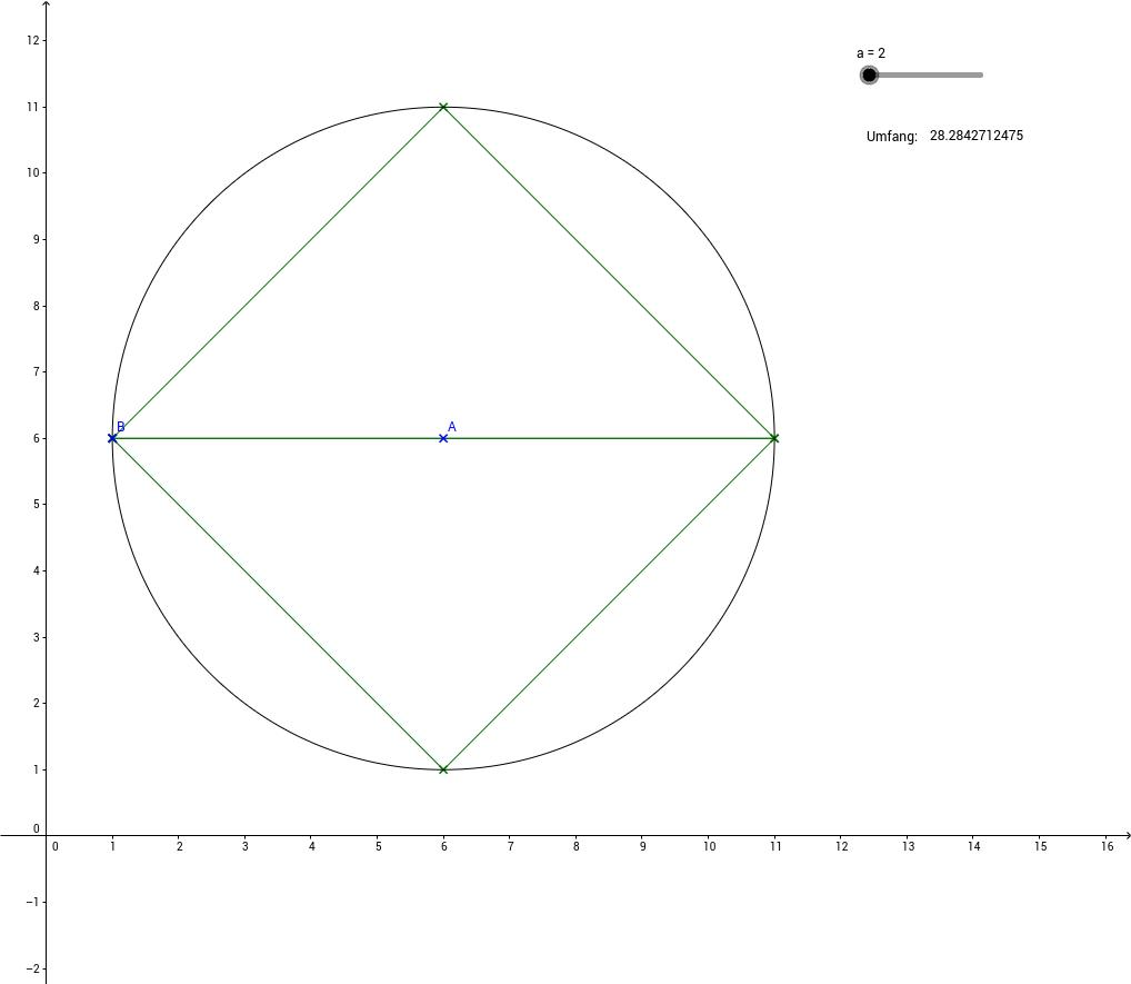 Umfang Kreis – GeoGebra