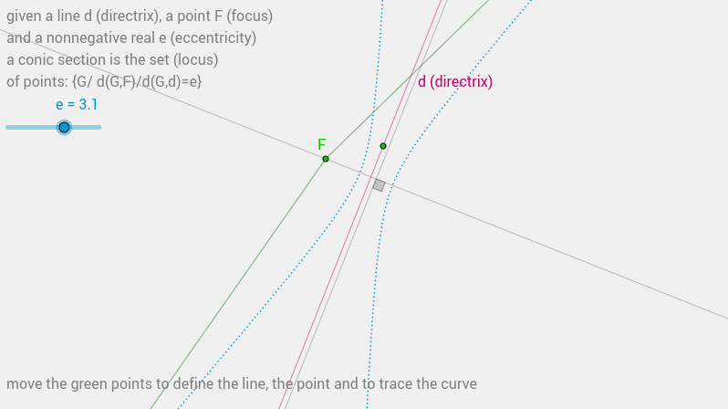 a definition of conics (directrix)