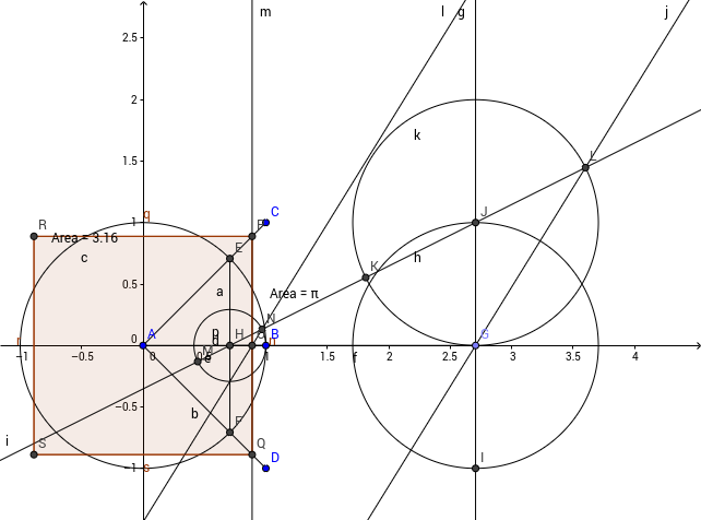 Pi Equation