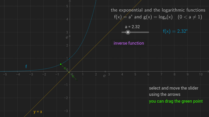 the exponential and the logarithmic functions