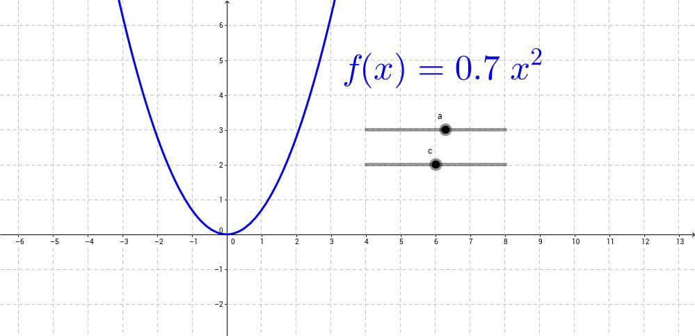 Parabola animation