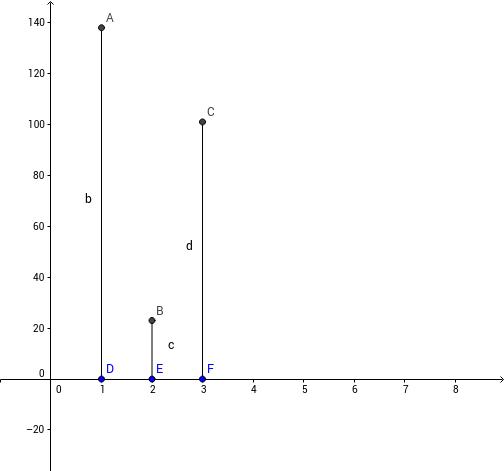 Statistik/Sandsynlighed
