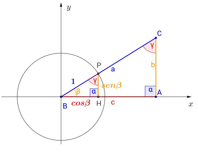Teoremi sui triangoli rettangoli