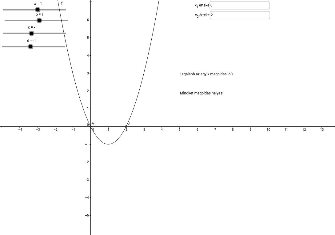 Másodfokú egyenlet megoldása grafikusan