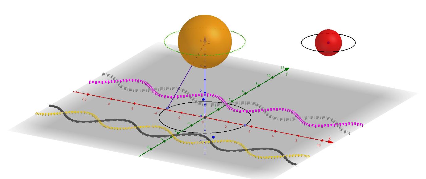 3d cono - sfera
