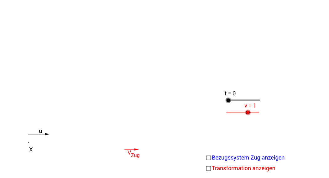 Galilei-Transformation und Minkowski-Diagramm