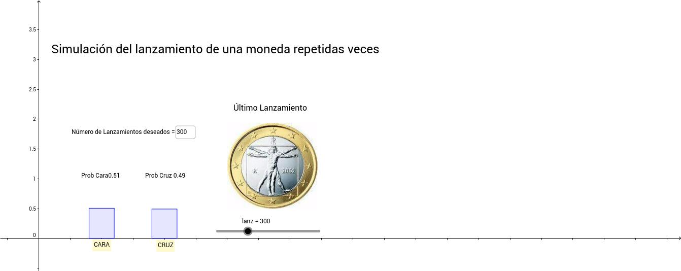 Lanzamiento de una moneda. Simulación