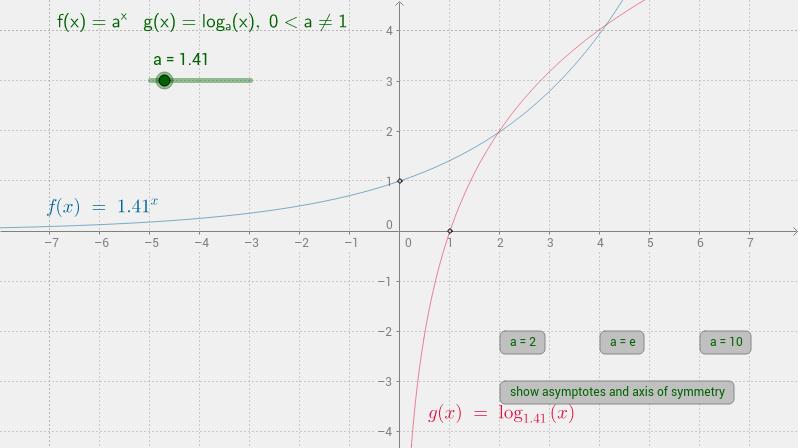 f(x)=a^x, g(x)=log_a(x)