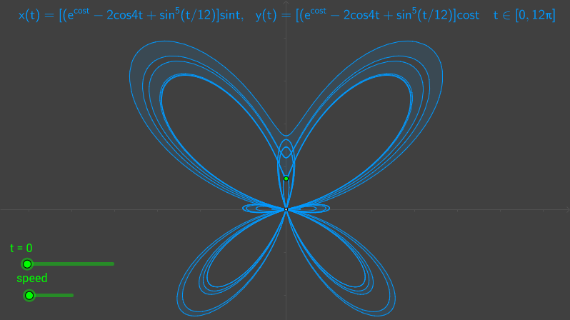 a butterfly curve