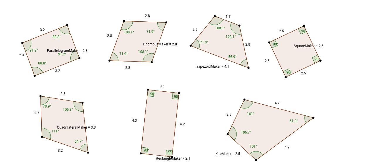 Measured Quadrilaterals
