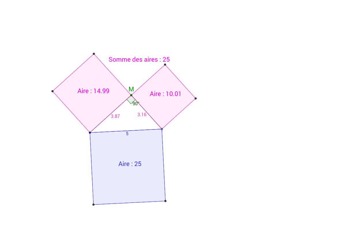 4e-pythagore-angle_droit