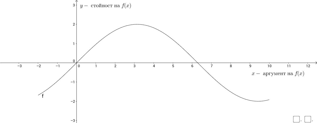 Какво е функция?