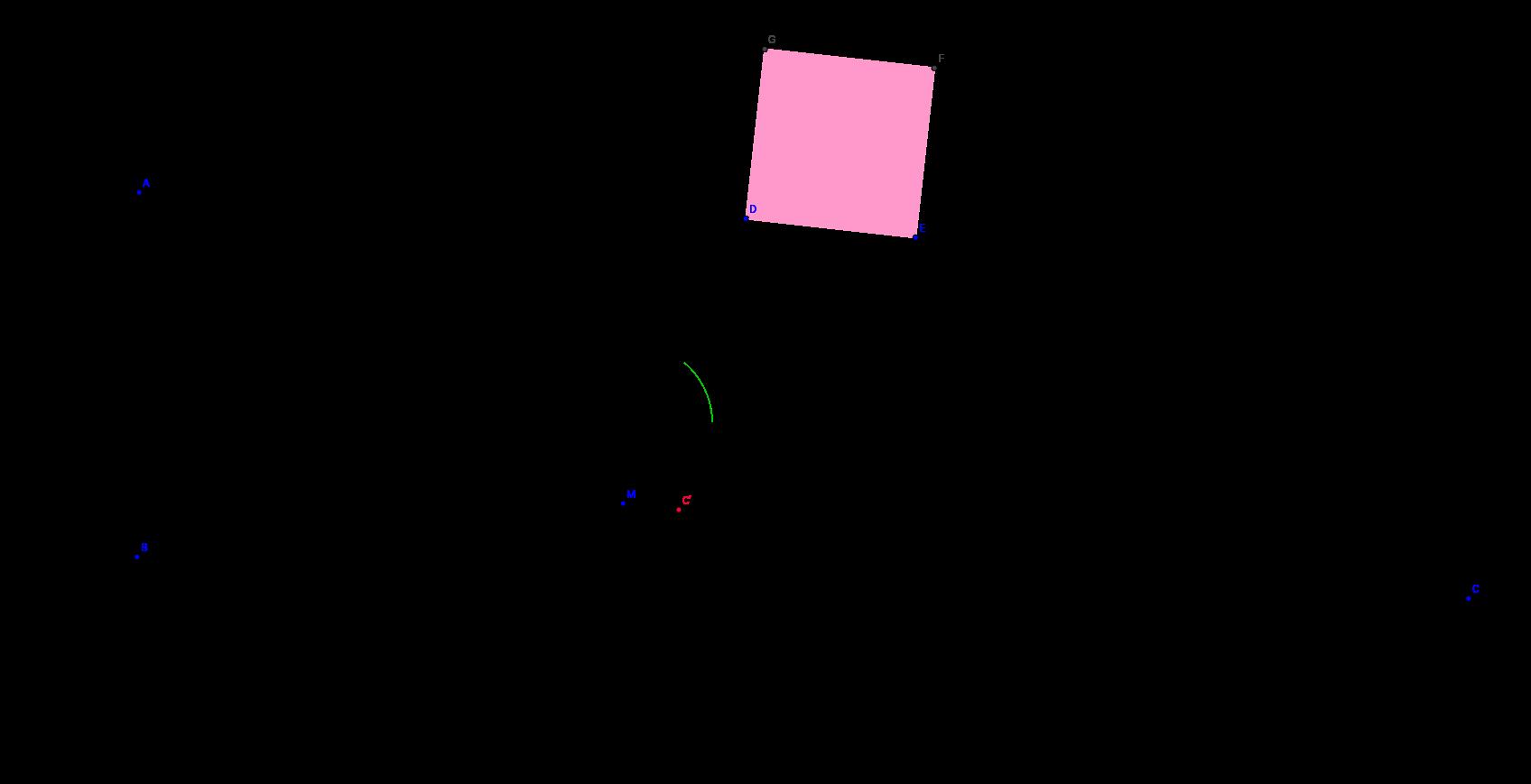 Inversie van een vierkant