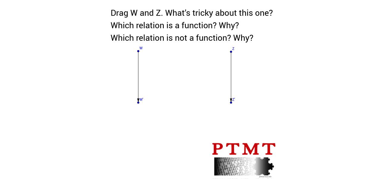Identify Functions 8