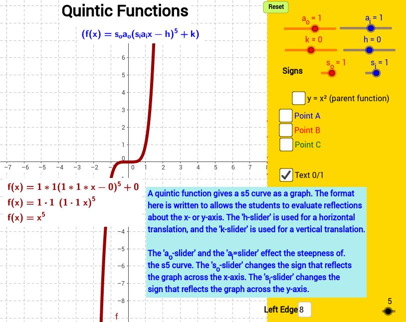 Polynomial Functions – GeoGebra