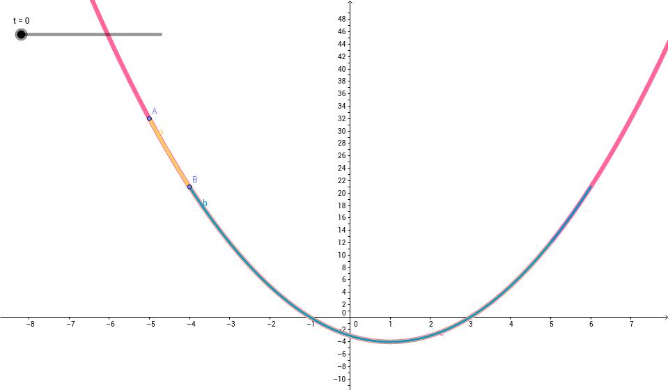 AU 6020 Mathematical Connections Week 6 HW Problem 2