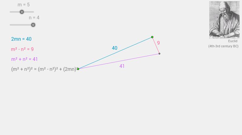 pythagorean triples-euclid