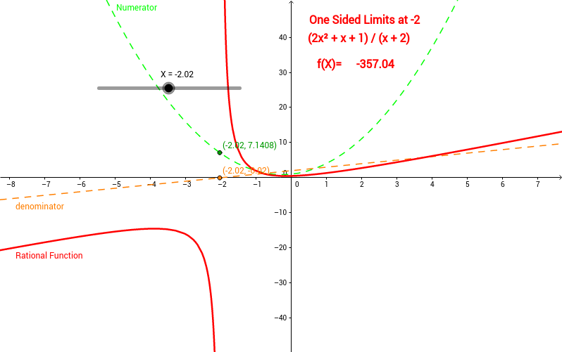 C0104X00Continuity&OneSidedLimits