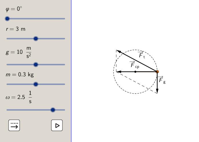 Egyenletes körmozgás függőleges síkban
