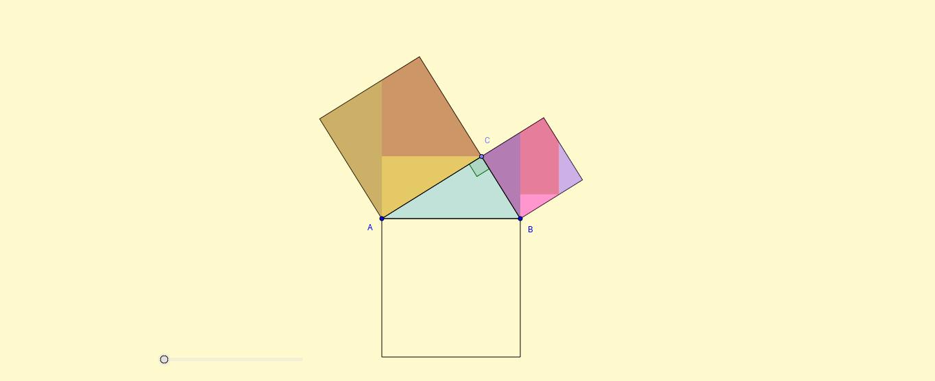 Teorema de Pitágoras demostración geométrica 18, Loomis