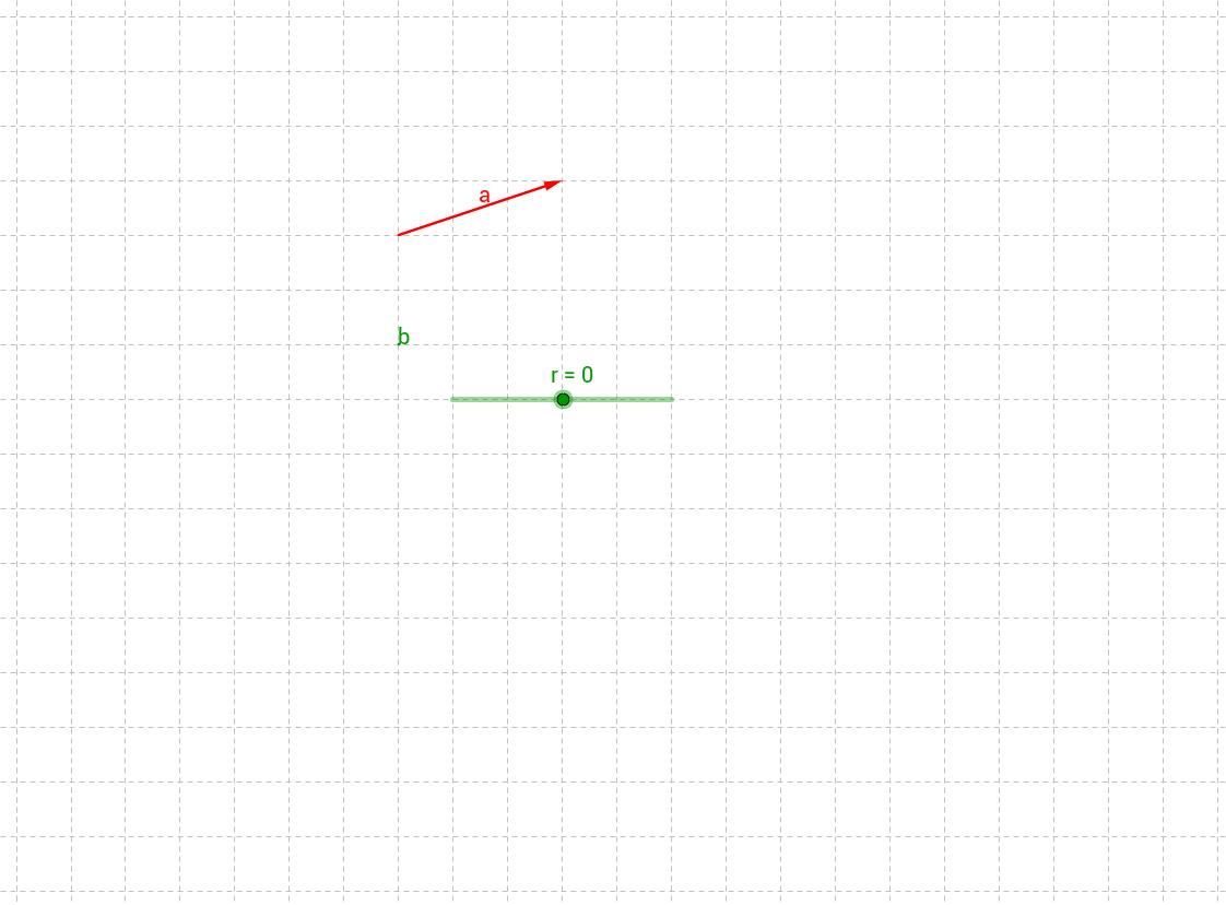 Multiplikation eines Vektors mit einer reellen Zahl – GeoGebra
