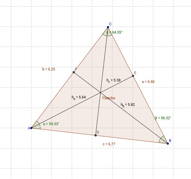 Allgemeines Dreieck, Höhen und Sinussatz