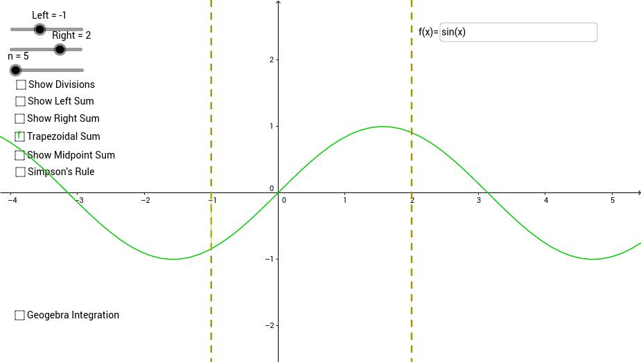 All Sums (Riemann Sums)