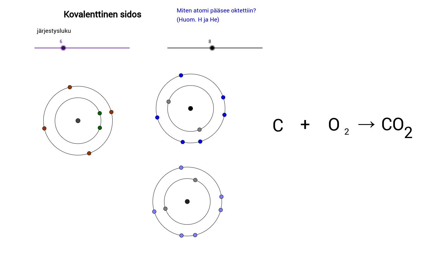 Kovalenttinen sidos
