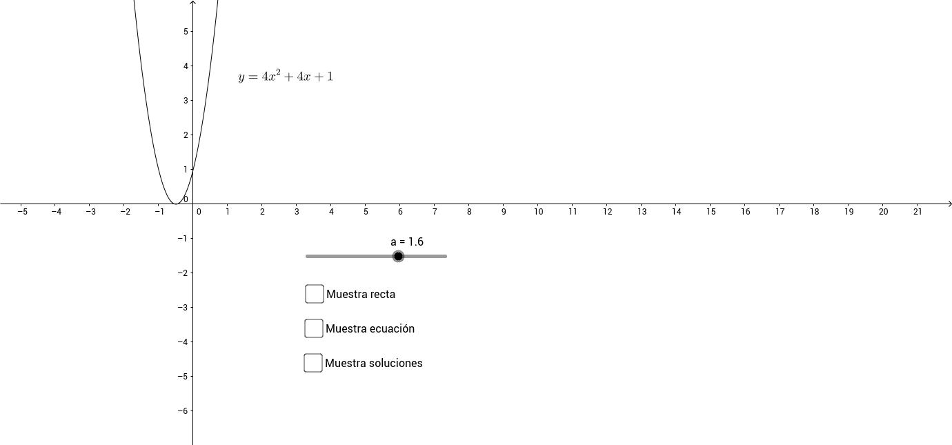 Soluciones ecuación de 2º grado (1)