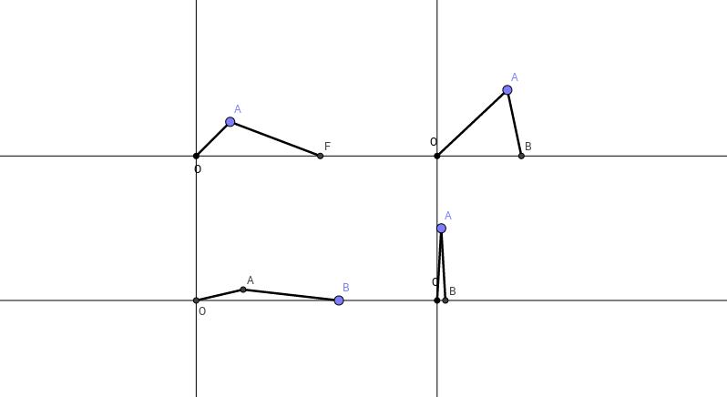 Singularidades del Biela-Manivela