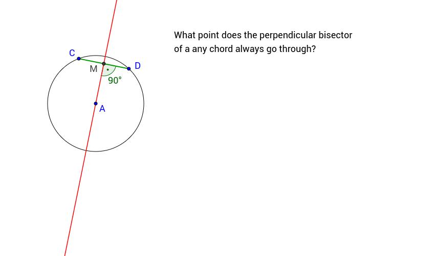Chord perpendicular bisector