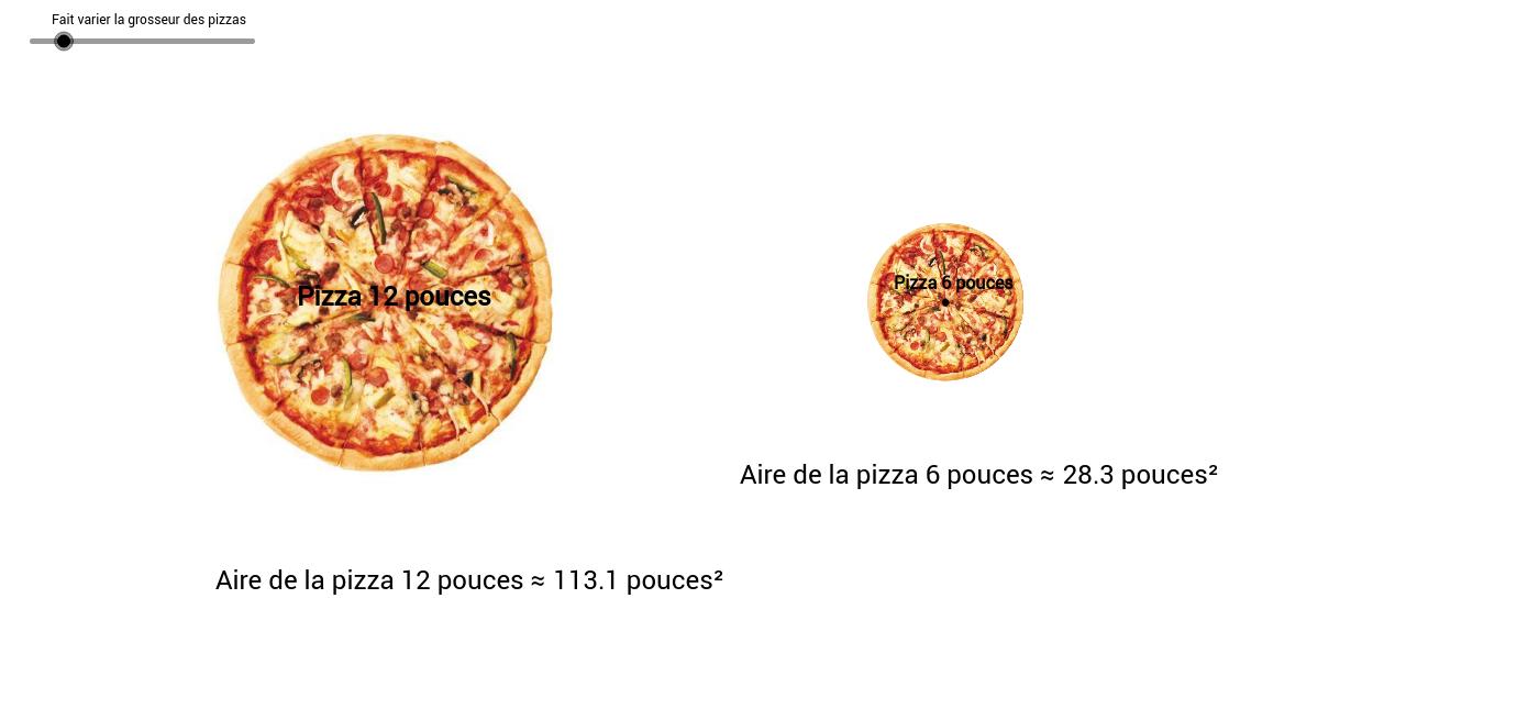 Copie de Conjecture de pizzas