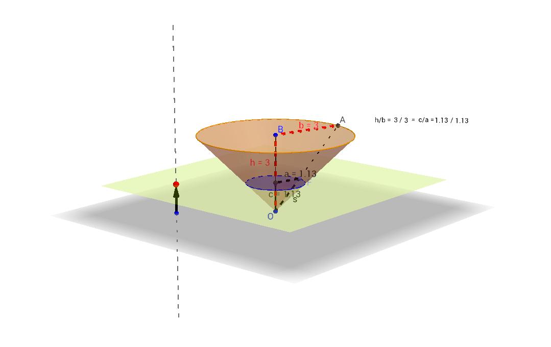Calculo del radio de un cono al hacer un corte