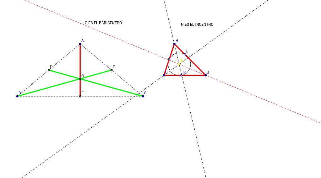 Rectas y puntos notables en un triángulo.
