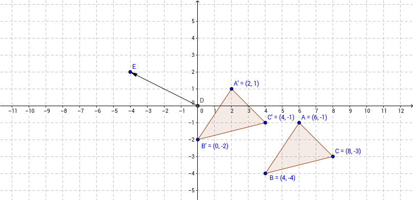 Copy of Translating Triangle by a Vector